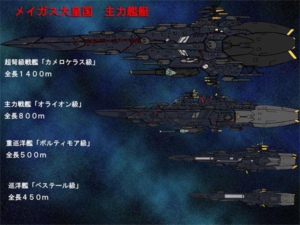 メイガス皇国、主力艦比較図