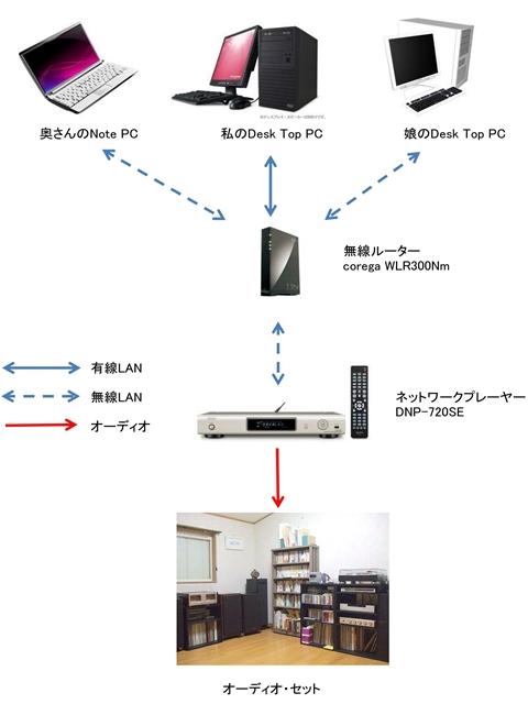 ネットワーク・システム-2_R