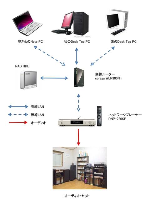 ネットワーク・システム-1_R