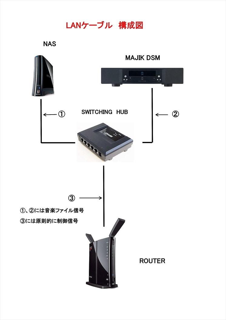 LANケーブル構成図_R