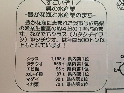 2112013呉水産祭りS9