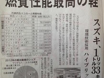 2192013福島出張S9