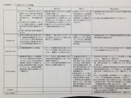2252013CKK監査S6