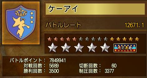 3500勝