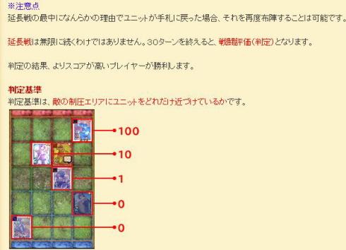 第9章ネットワーク対戦の特別ルールについて_最終ドローターン