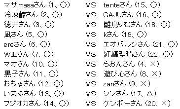第3回FNBL_2nd_Season_緒戦組み合せ