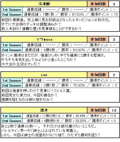 第4回FNBL_2nd_エントリーリスト_1
