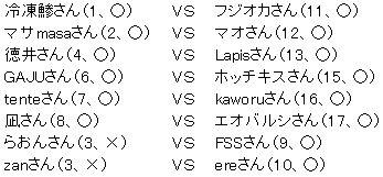 第4回FNBL_2nd_緒戦組み合せ