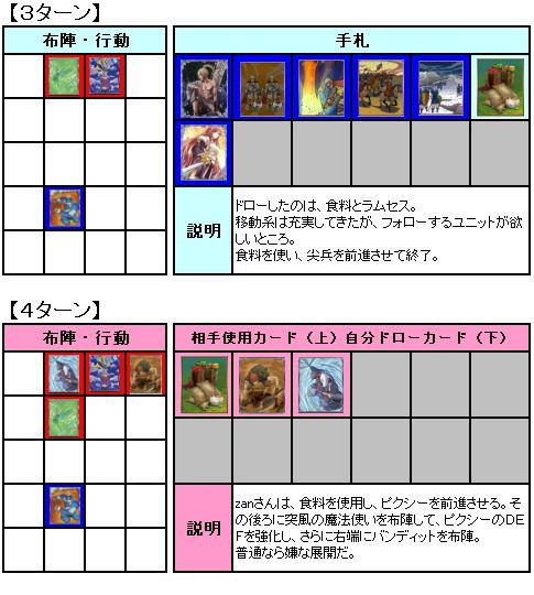 5th_FNBL_2nd_1回戦_zanさん_02