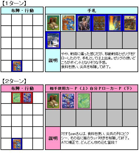 5th_FNBL_2nd_1回戦_zanさん_01