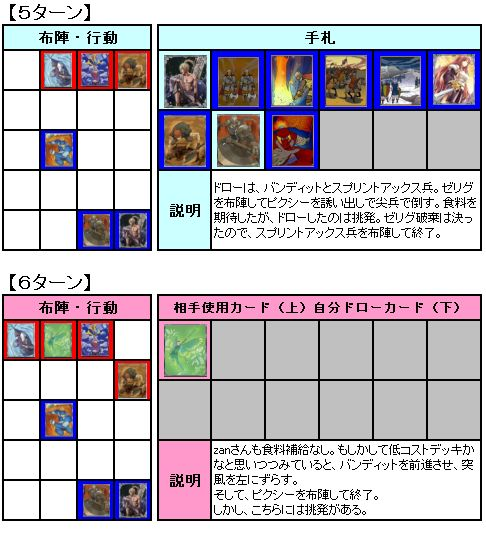 5th_FNBL_2nd_1回戦_zanさん_03