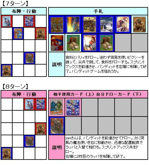 5th_FNBL_2nd_1回戦_zanさん_04