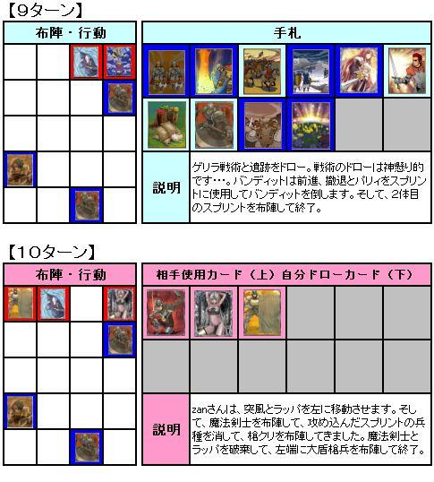 5th_FNBL_2nd_1回戦_zanさん_05