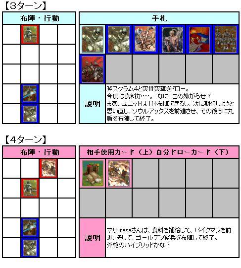 5th_FNBL_2nd_3回戦_マサmasaさん_02