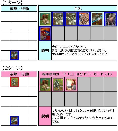 5th_FNBL_2nd_3回戦_マサmasaさん_01