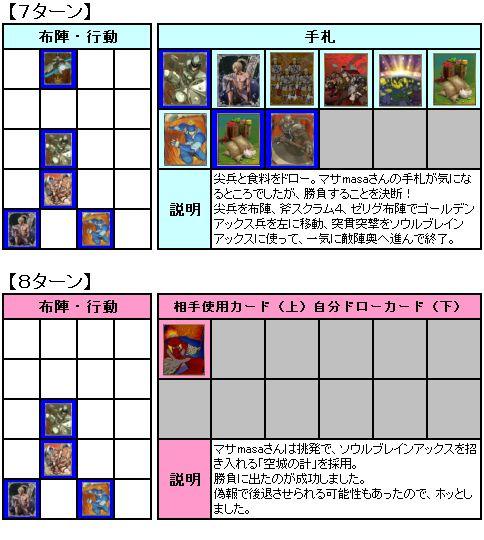 5th_FNBL_2nd_3回戦_マサmasaさん_04