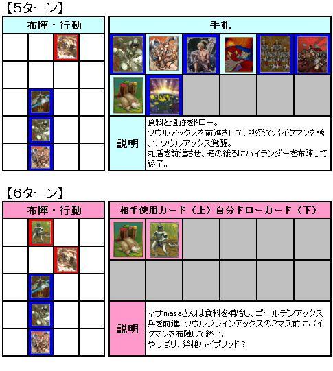 5th_FNBL_2nd_3回戦_マサmasaさん_03