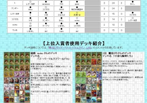大会まとめサイト進捗_3