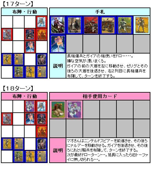 第6回FNBL3回戦_09
