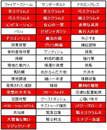 小恋さん企画第2弾戦術制限