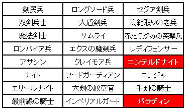 第3回小恋さん企画剣兵制限