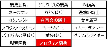 第3回小恋さん企画騎兵制限