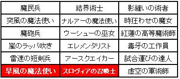 第3回小恋さん企画魔兵制限