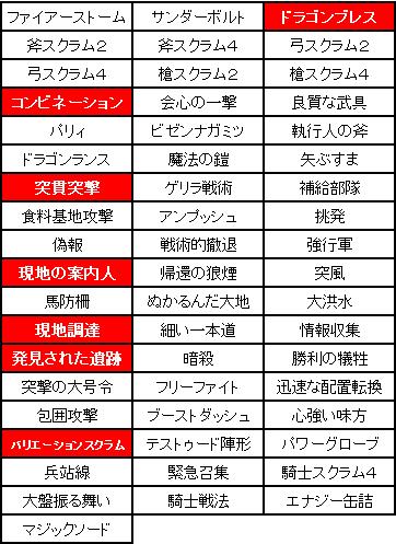 第3回小恋さん企画戦術制限