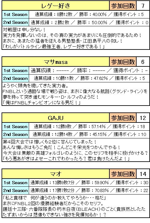 第7回参加者リスト_2