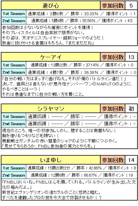 第7回参加者リスト_3