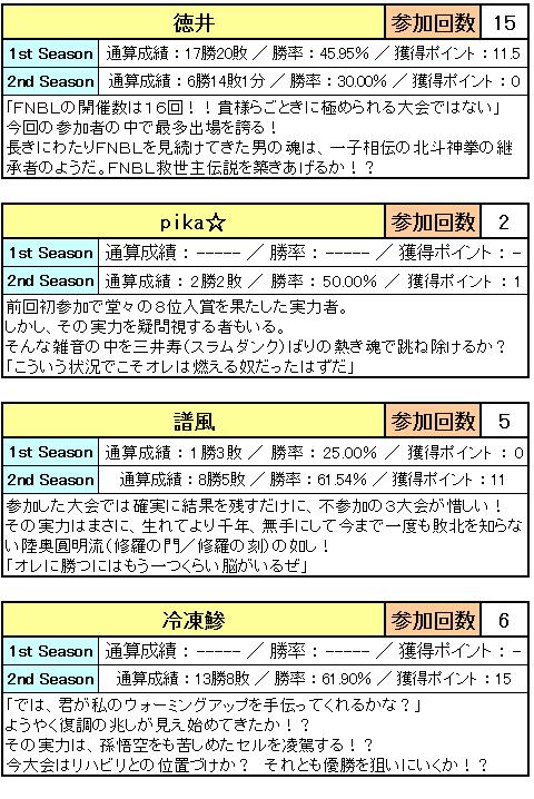 第7回参加者リスト_1