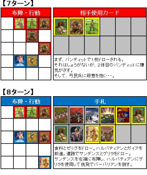 第7回FNBL_2nd_1回戦_04