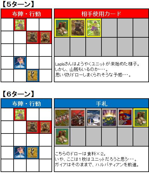 第7回FNBL_2nd_1回戦_03