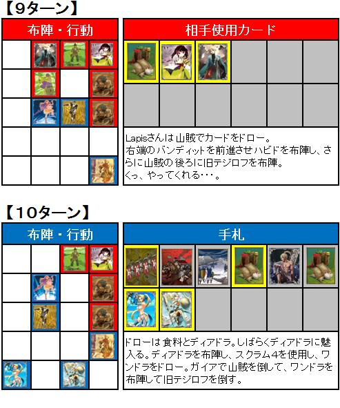 第7回FNBL_2nd_1回戦_05