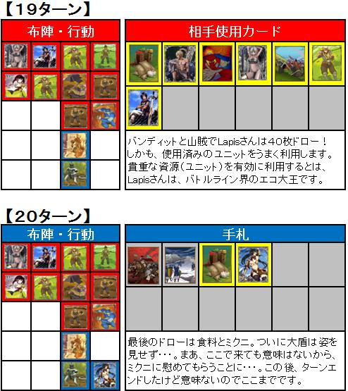 第7回FNBL_2nd_1回戦_10