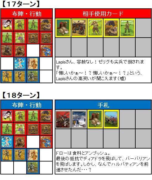 第7回FNBL_2nd_1回戦_09