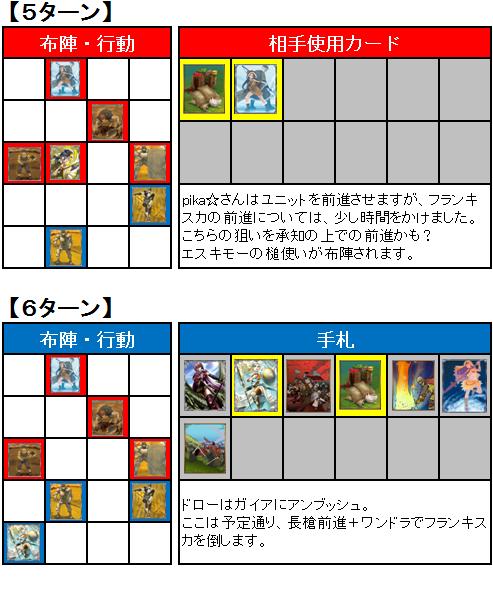 第7回FNBL_2nd_5回戦_03