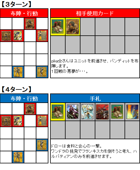 第7回FNBL_2nd_5回戦_02