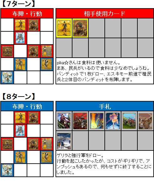 第7回FNBL_2nd_5回戦_04