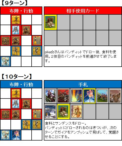 第7回FNBL_2nd_5回戦_05