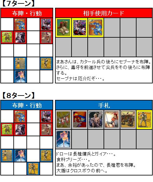 第7回FNBL_2nd_2回戦_04