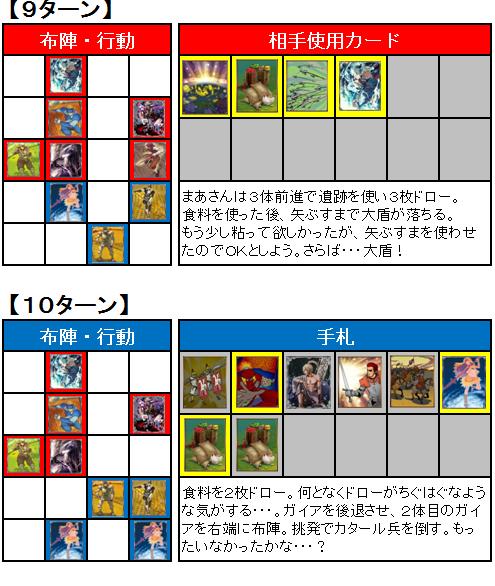 第7回FNBL_2nd_2回戦_05