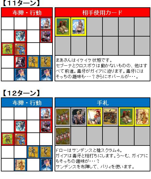 第7回FNBL_2nd_2回戦_06