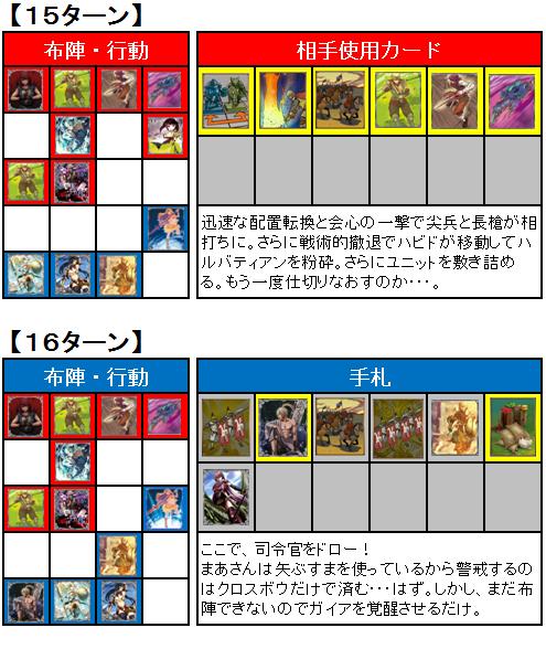 第7回FNBL_2nd_2回戦_08