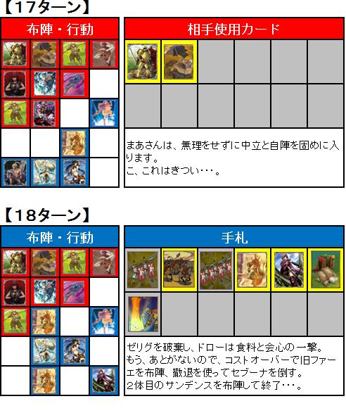 第7回FNBL_2nd_2回戦_09