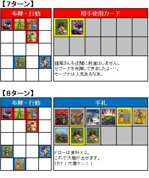 第7回FNBL_2nd_3回戦_04