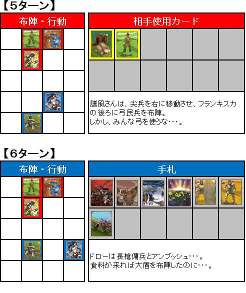 第7回FNBL_2nd_3回戦_03