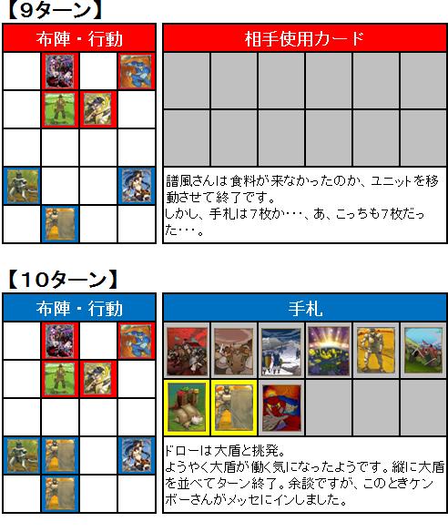 第7回FNBL_2nd_3回戦_05
