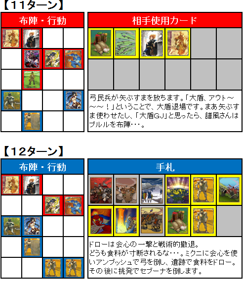 第7回FNBL_2nd_3回戦_06