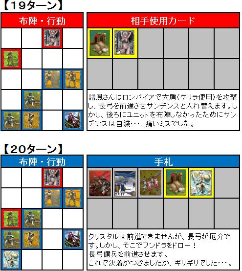 第7回FNBL_2nd_3回戦_10